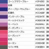 【366色の誕生色】「あなたの誕生日の色は何色?」本当のあなたが誕生色でわかるかも?!