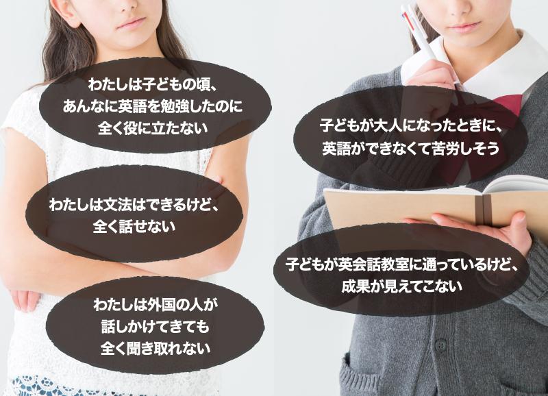 英会話の悩み